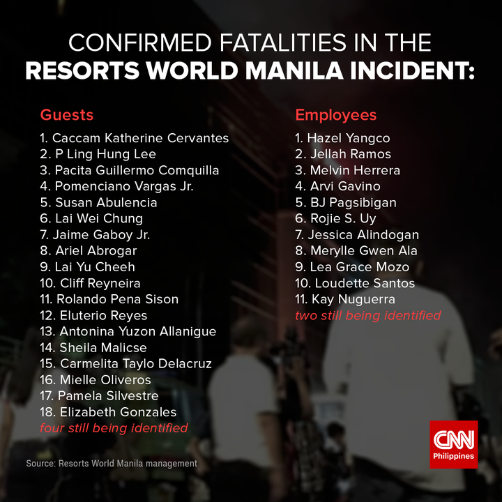 Resorts-World-Manila-fatalities